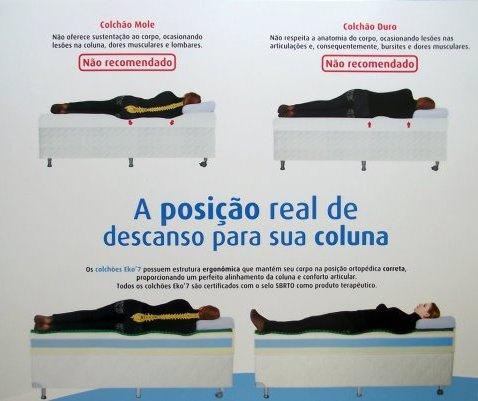 Posições para dormir e a coluna vertebral